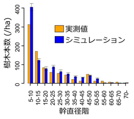 TS_Fig1.jpg