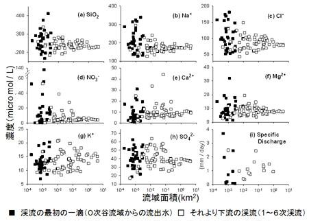 http://www.uf.a.u-tokyo.ac.jp/research/image/asano1-4.jpg