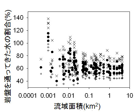 http://www.uf.a.u-tokyo.ac.jp/research/image/asano3-1.jpg