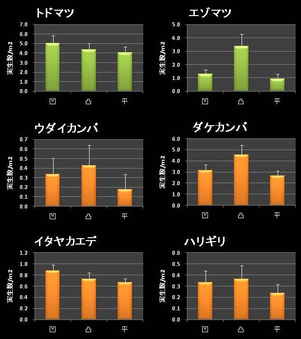 http://www.uf.a.u-tokyo.ac.jp/research/image/topics100722_2.jpg
